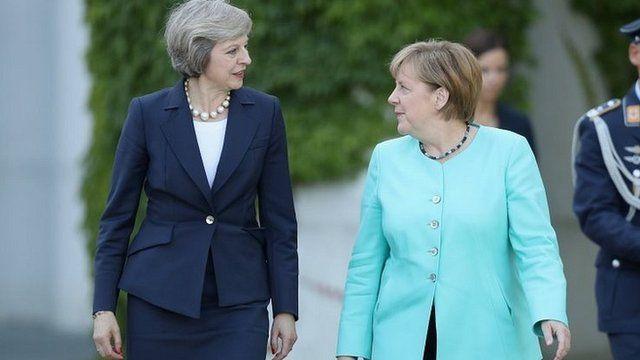 Brexit, Merkel v May: Negotiating strategy and tactics